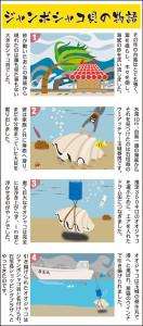 ジャンボシャコ貝物語の4コマ漫画